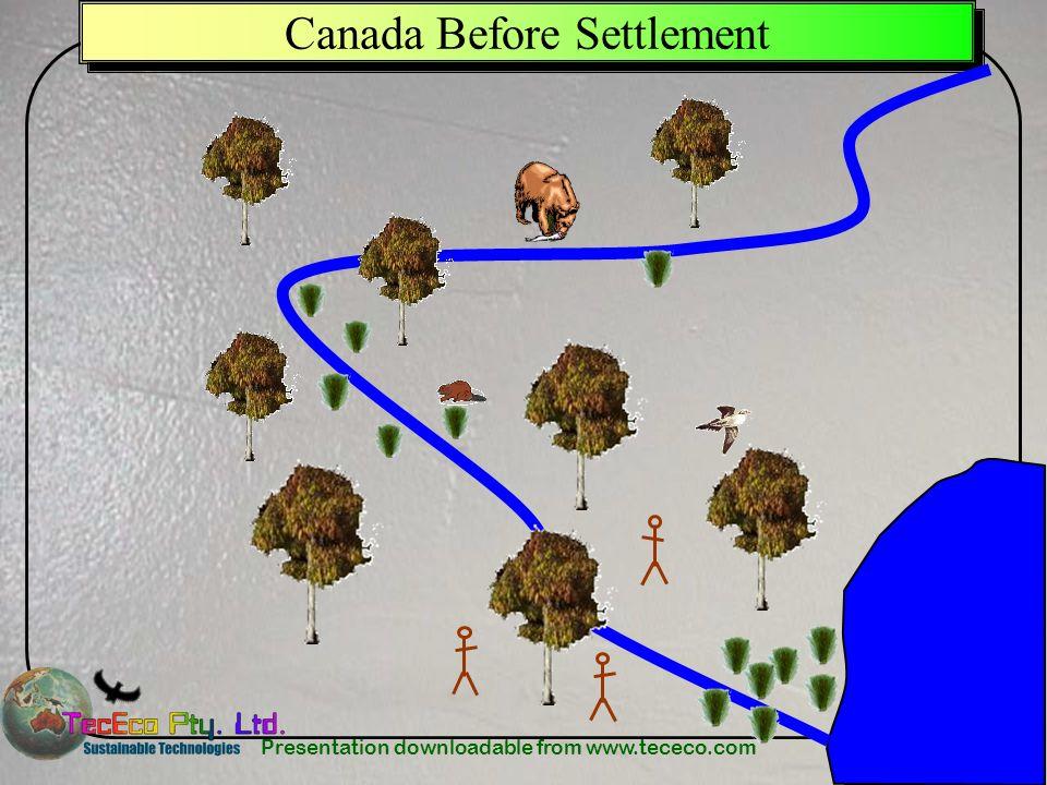 Canada Before Settlement