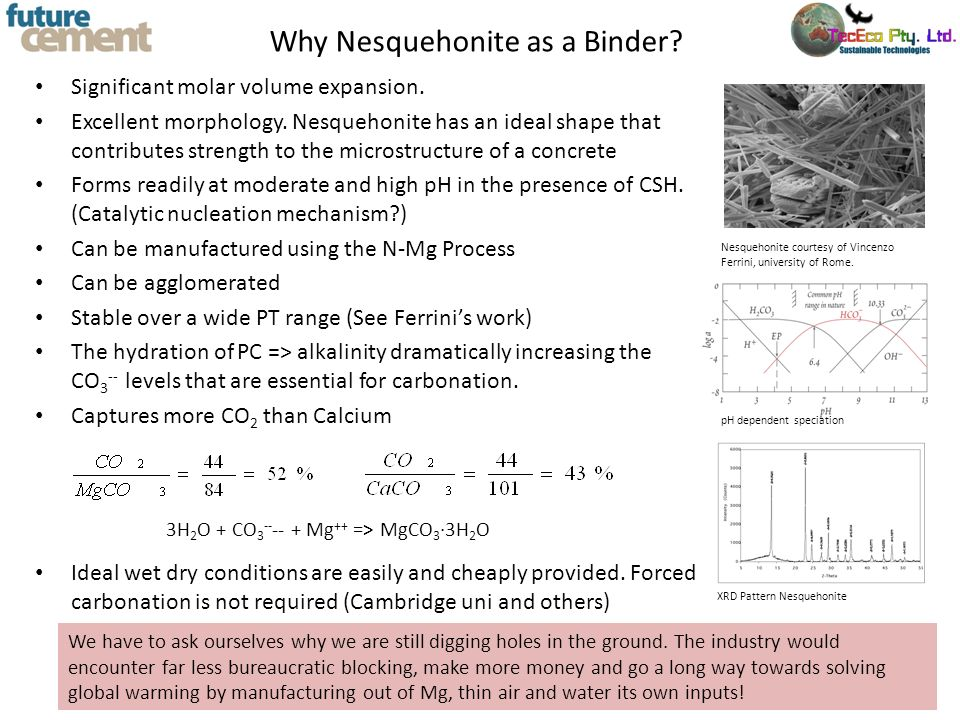 Why Nesquehonite as a Binder