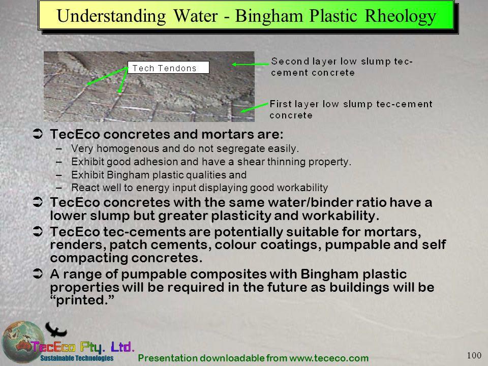 Understanding Water - Bingham Plastic Rheology