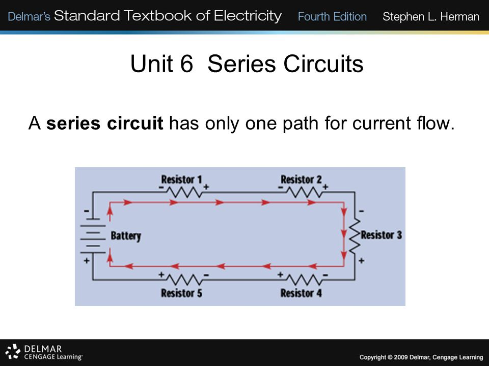 Unit 6 Series Circuits A series circuit has only one path for current flow. 6-1