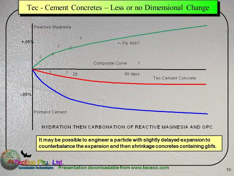Tec - Cement Concretes – Less or no Dimensional Change