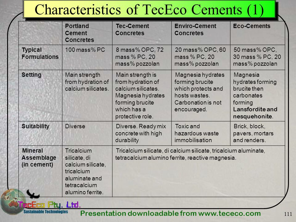 Characteristics of TecEco Cements (1)