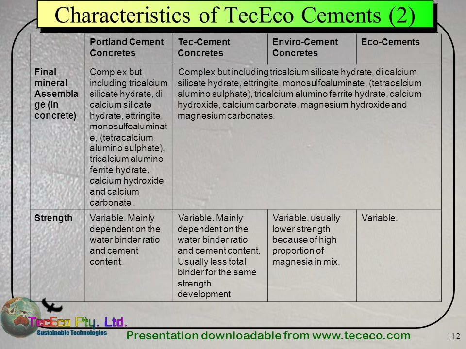 Characteristics of TecEco Cements (2)