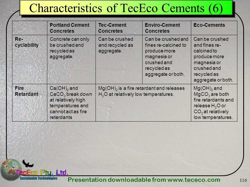 Characteristics of TecEco Cements (6)