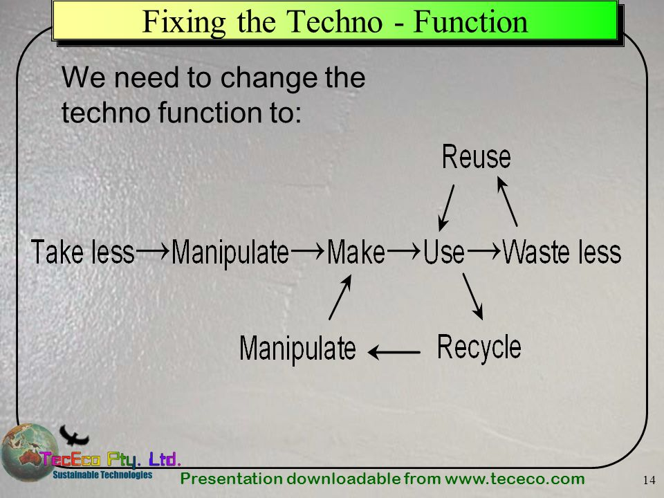 Fixing the Techno - Function