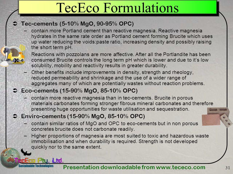 TecEco Formulations Tec-cements (5-10% MgO, 90-95% OPC)