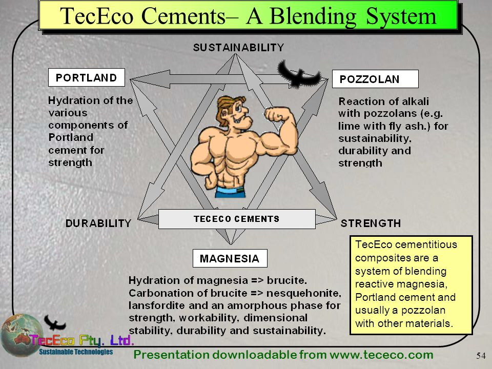 TecEco Cements– A Blending System
