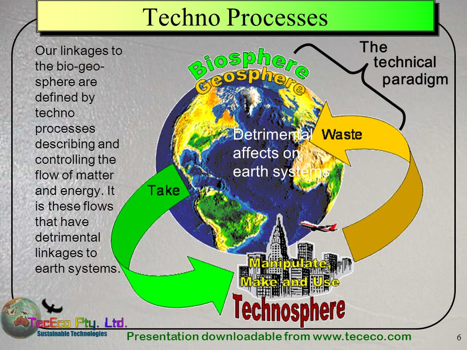 Techno Processes The technical paradigm