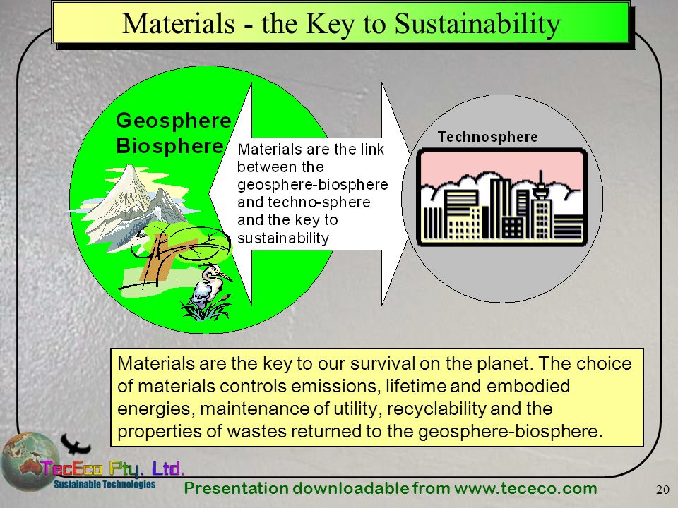 Materials - the Key to Sustainability
