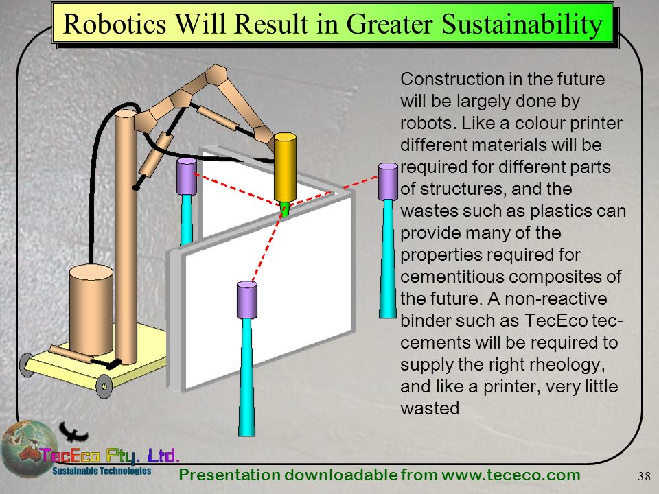 Robotics Will Result in Greater Sustainability