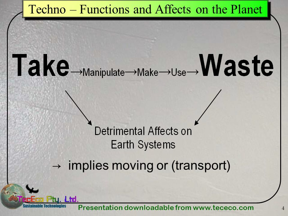 Techno – Functions and Affects on the Planet