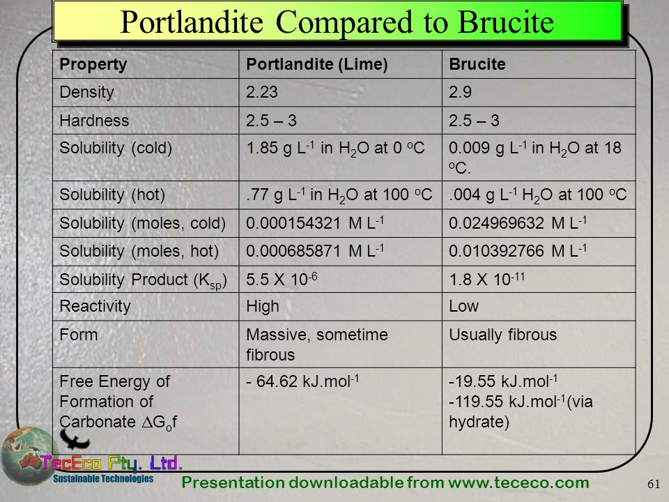 Portlandite Compared to Brucite