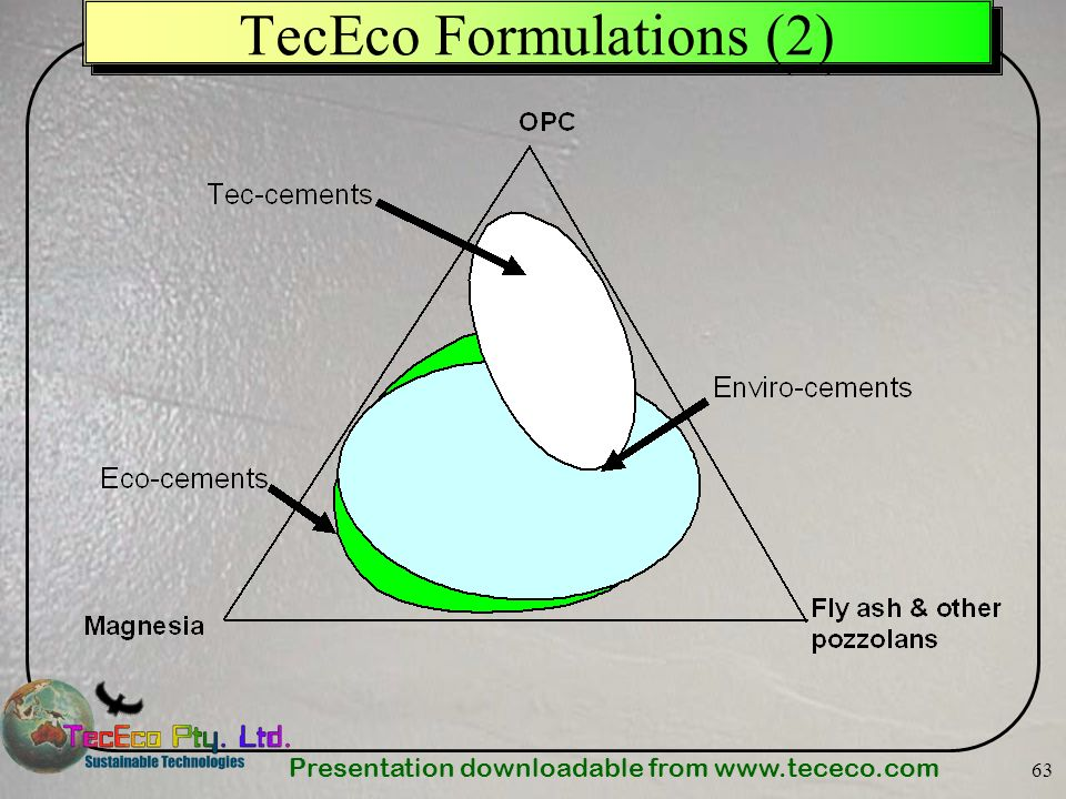 TecEco Formulations (2)