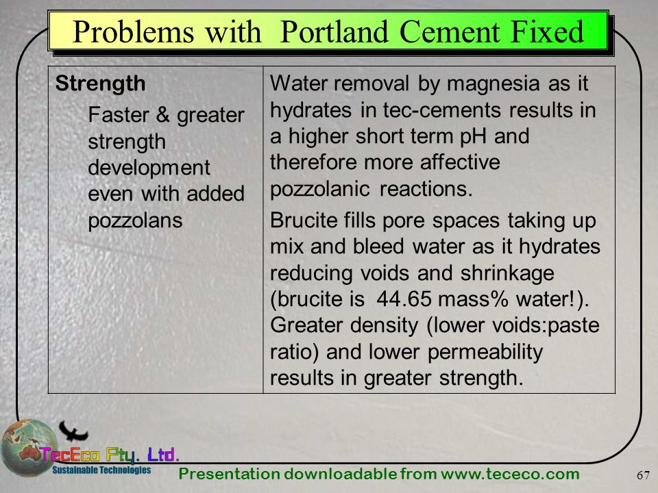 Problems with Portland Cement Fixed