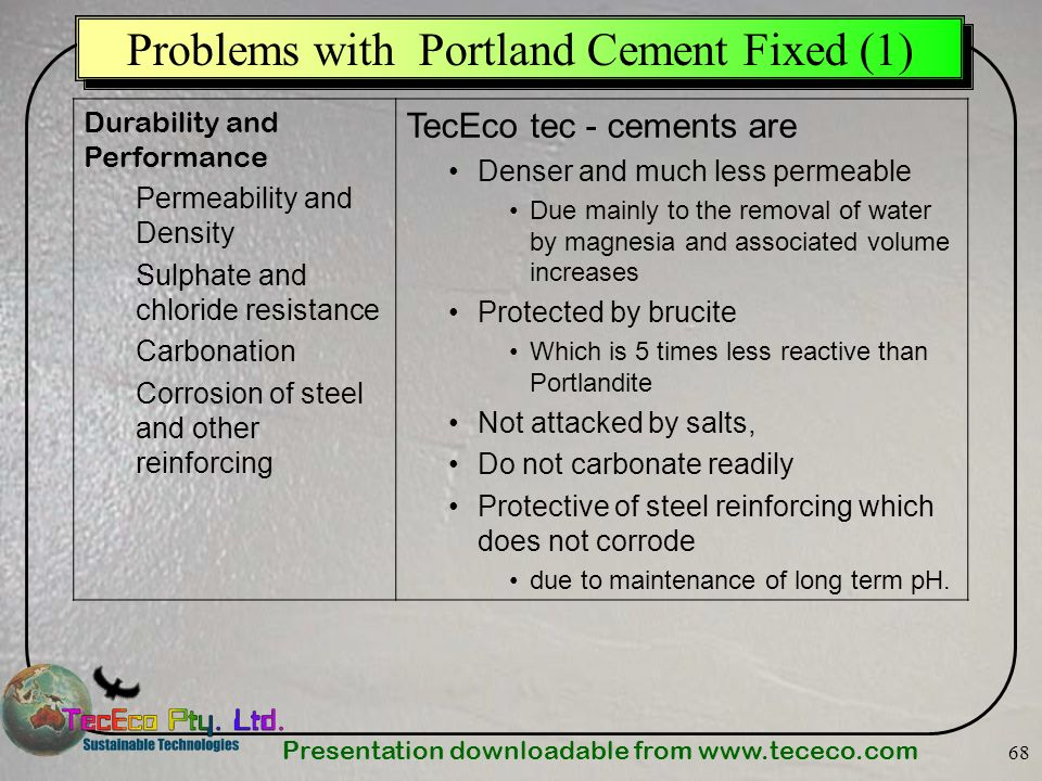 Problems with Portland Cement Fixed (1)