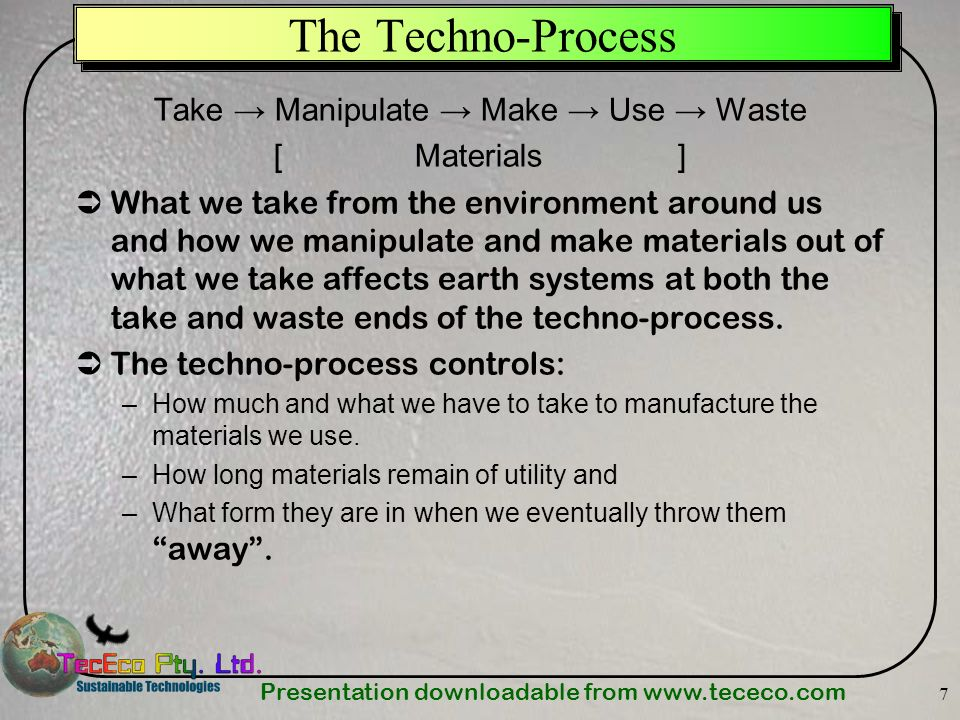 Take → Manipulate → Make → Use → Waste