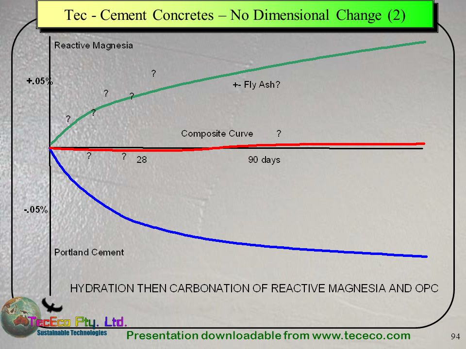 Tec - Cement Concretes – No Dimensional Change (2)