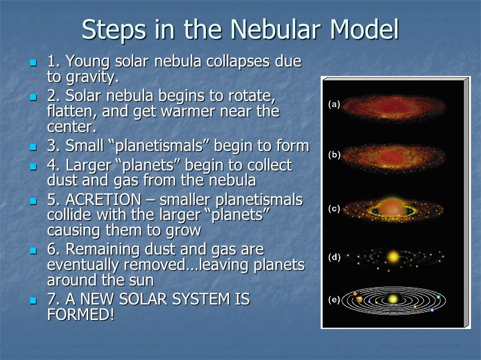 steps of how a solar system is formed - photo #26