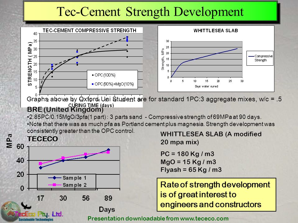 Tec-Cement Strength Development