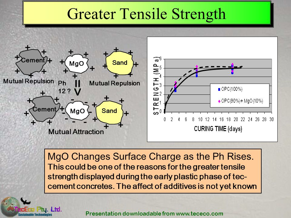 Greater Tensile Strength