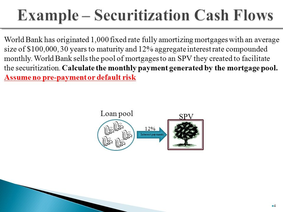 Loan securitization cash flows and valuation ppt download for Typical bank construction loan disbursement schedule