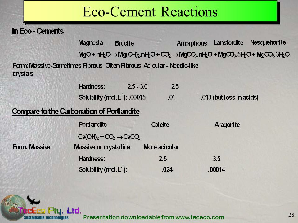 Eco-Cement Reactions