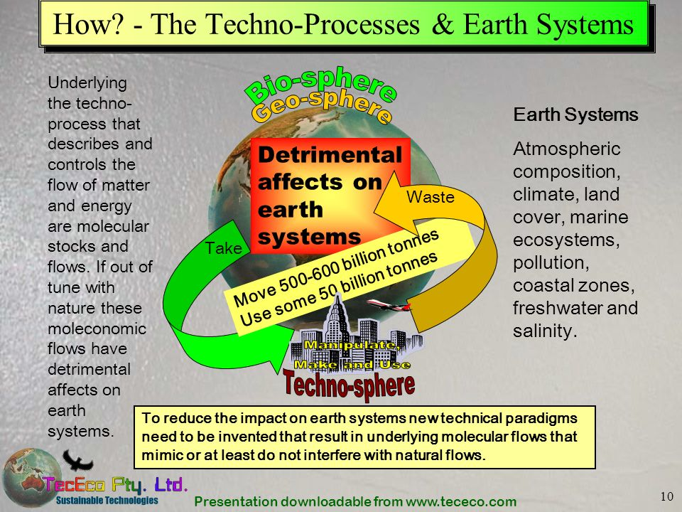How - The Techno-Processes & Earth Systems