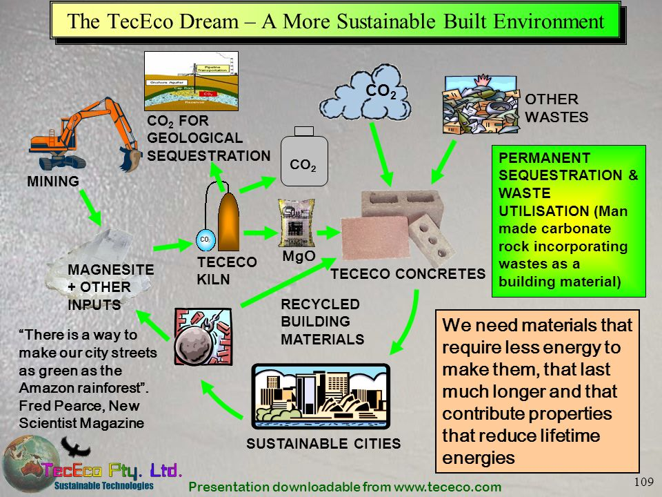 The TecEco Dream – A More Sustainable Built Environment
