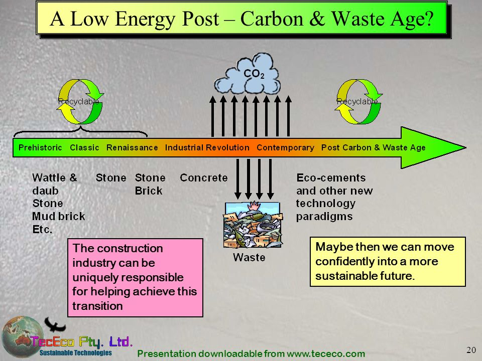 A Low Energy Post – Carbon & Waste Age