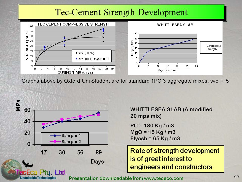Tec-Cement Strength Development