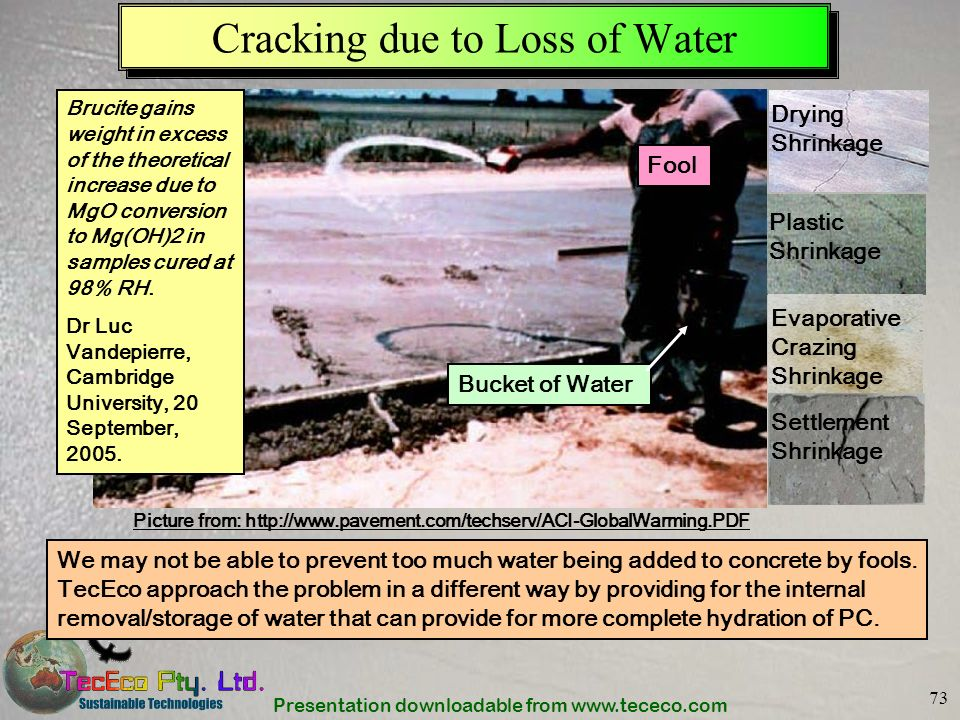 Cracking due to Loss of Water
