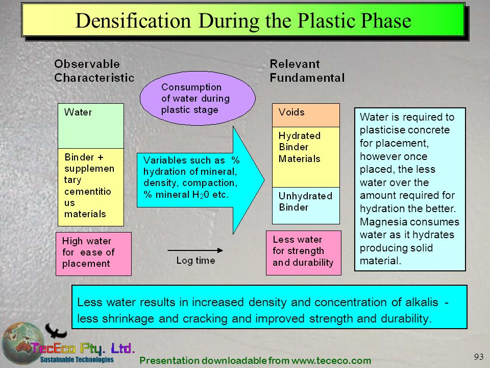 Densification During the Plastic Phase