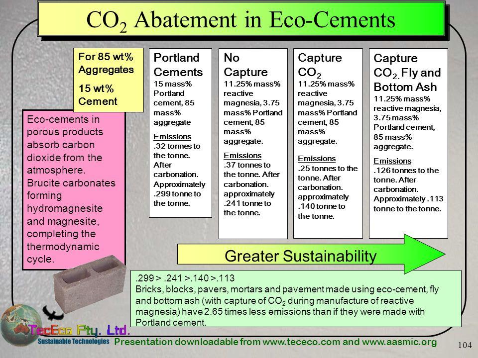 CO2 Abatement in Eco-Cements