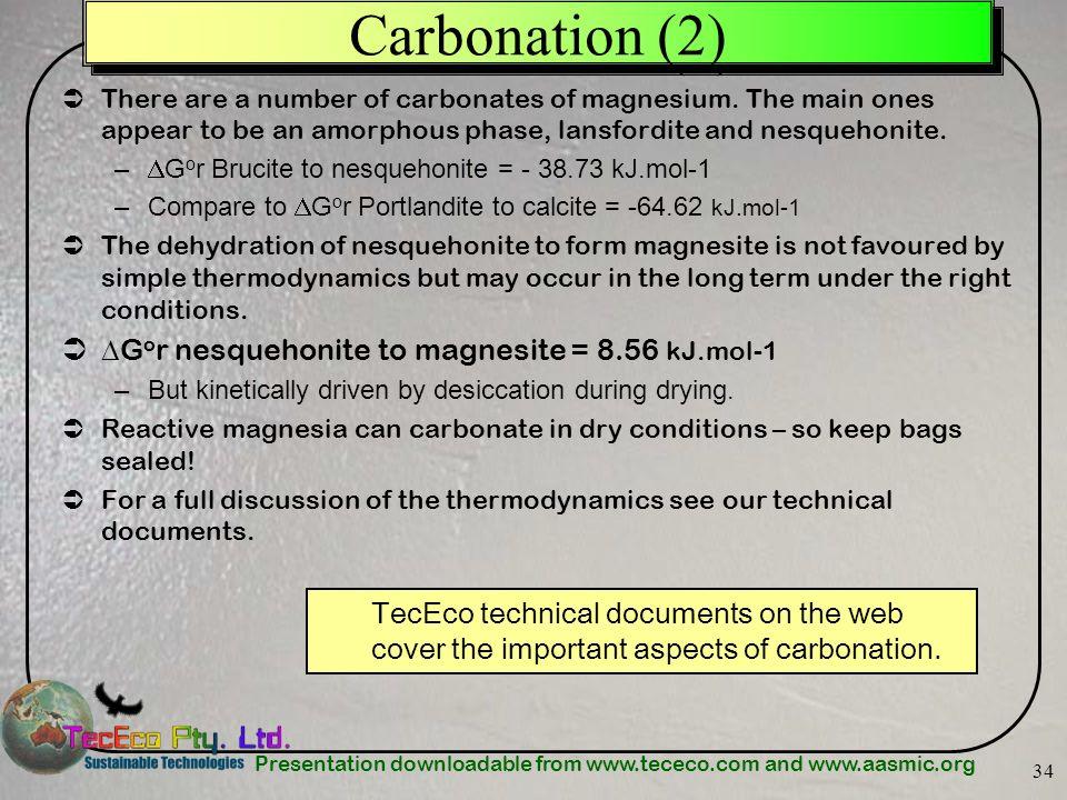 Carbonation (2) Gor nesquehonite to magnesite = 8.56 kJ.mol-1