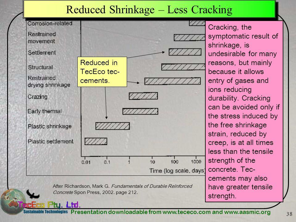 Reduced Shrinkage – Less Cracking