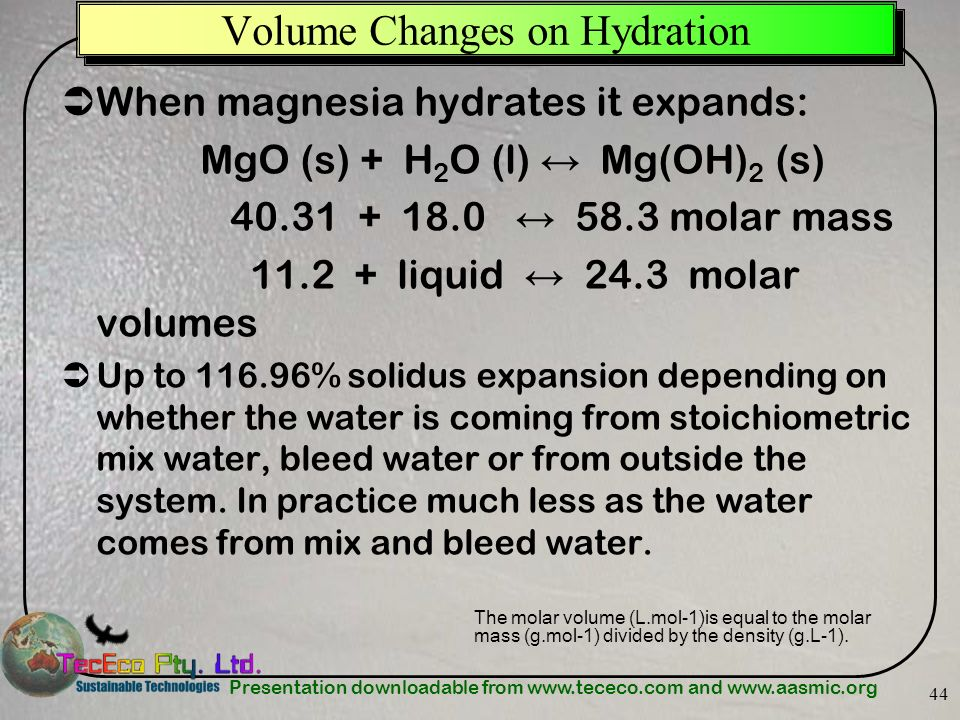 Volume Changes on Hydration