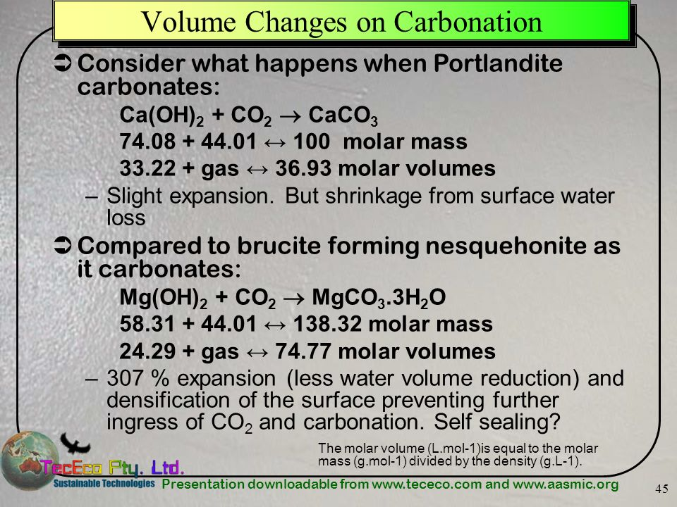 Volume Changes on Carbonation