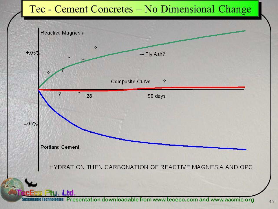 Tec - Cement Concretes – No Dimensional Change