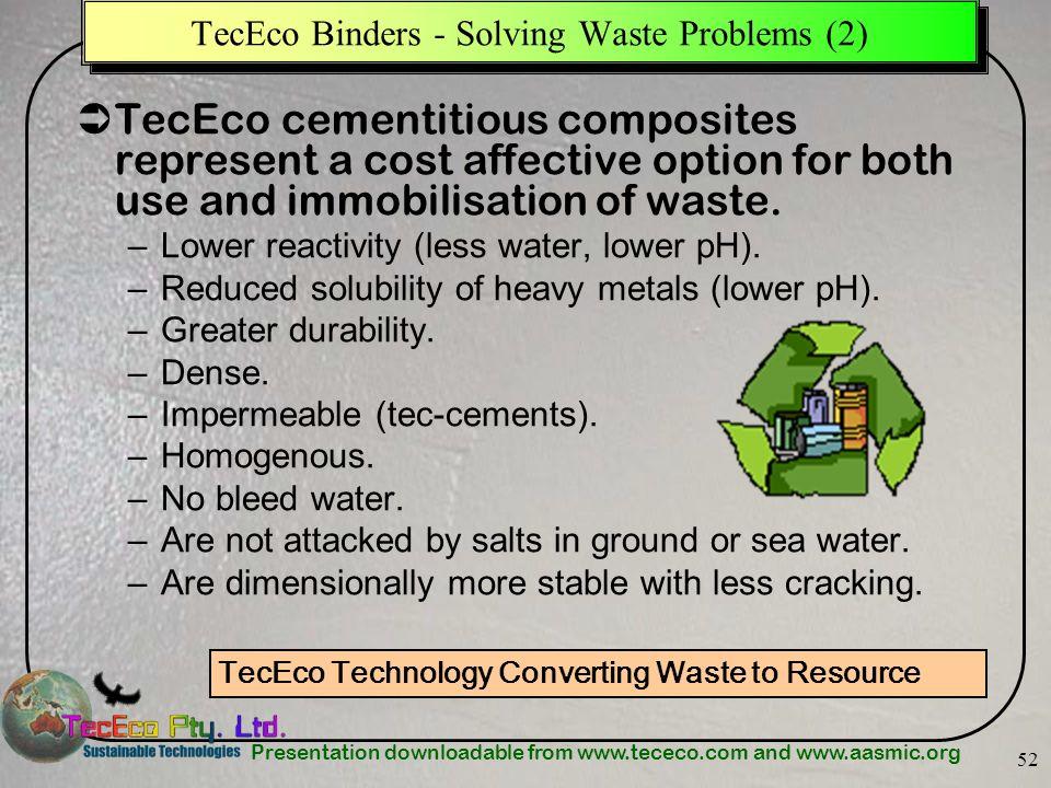 TecEco Binders - Solving Waste Problems (2)