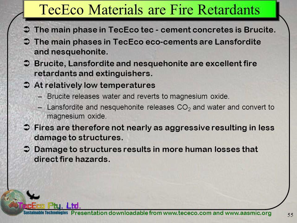 TecEco Materials are Fire Retardants