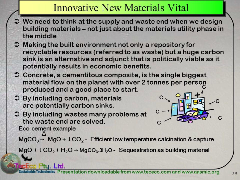 Innovative New Materials Vital