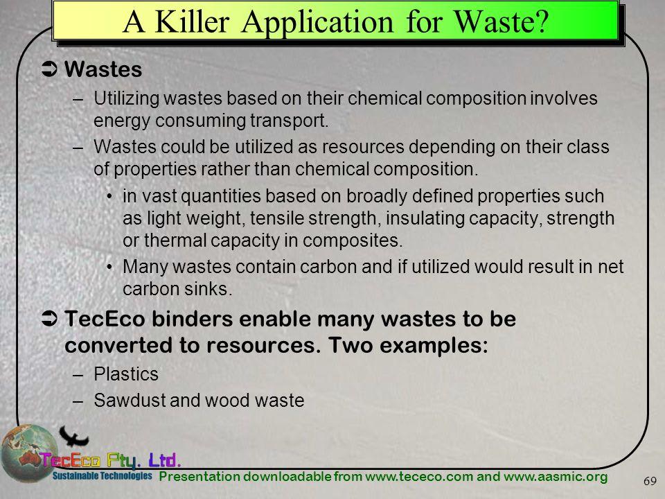 A Killer Application for Waste