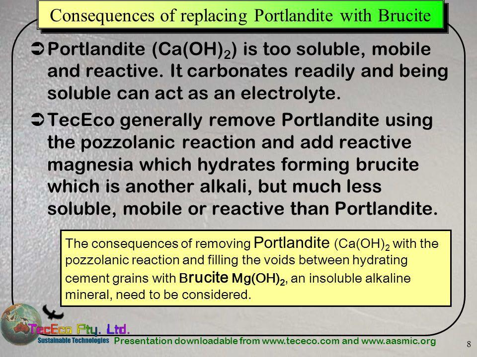 Consequences of replacing Portlandite with Brucite