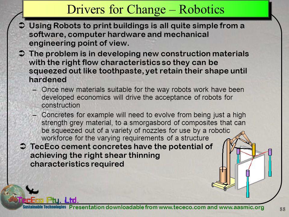 Drivers for Change – Robotics