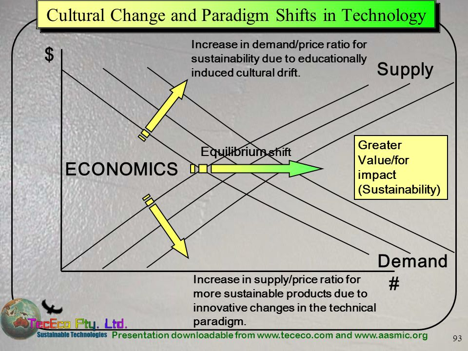 Cultural Change and Paradigm Shifts in Technology