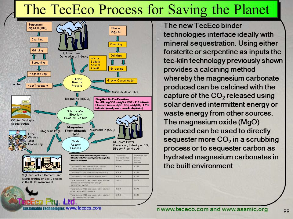 The TecEco Process for Saving the Planet