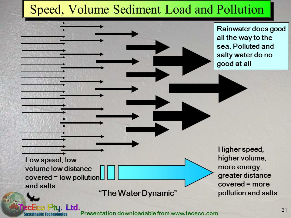 Speed, Volume Sediment Load and Pollution