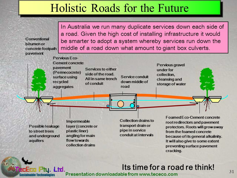 Holistic Roads for the Future