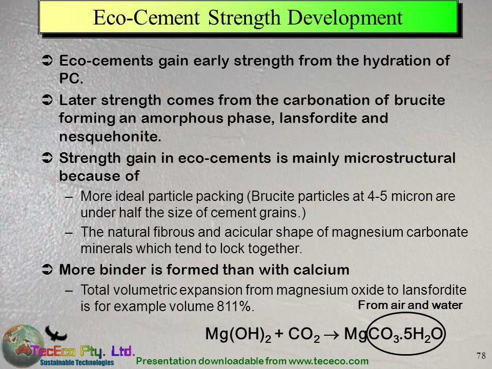 Eco-Cement Strength Development