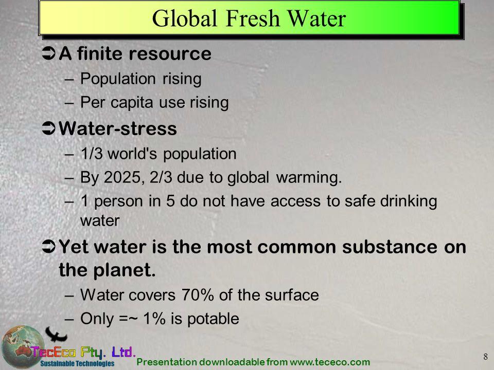 Global Fresh Water A finite resource Water-stress